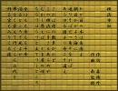 【UTAU】横浜市歌【13人で大斉唱】