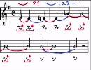 【ニコニコ動画】0から始めるピアノ楽譜講座その3 ~調号・臨時記号編~を解析してみた