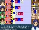 【卓m@s】Board Game m@ster ~プエルトリコ~ 対戦編<4> thumbnail