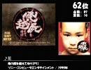【2ch】第3回みんなで決めるゲーム音楽ベスト100(+400) Part18 thumbnail