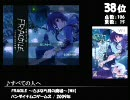 【2ch】第3回みんなで決めるゲーム音楽ベスト100(+400) Part19