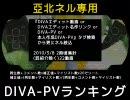 DIVA-PVランキング(ネルだけ)~2010/3/7