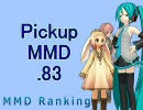 【MikuMikuDance】Pickupランキング.83 (