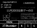 beatmania レベル別メドレー beat#1 -1st~complete MIX-