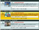 【遅刻用・鑑賞用】2010兄貴誕生祭 毎時ランキング18時~19時
