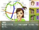 【卓m@s】山手線で遊ぶアイドル part3【オ