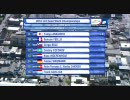 UCI自転車世界選手権2010 男子エリートロード 約2km~ゴール