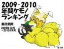 年間ケモノランキング【2009年10月~2010年9月】