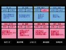 【11/14】たかじんのそこまで言って委員会【女帝論】