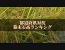 都道府県対抗 幕末石高ランキング