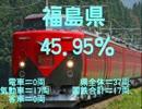 気まぐれ鉄道小ネタPART12 全国の国鉄車両率ランキング【修正版】