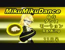 【MMD】自作ダンスモーションランキング11月号【MikuMikuDance】