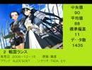 2005~2010発売のエロゲランキングベスト100 50~1