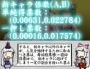 第8回東方シリーズ人気投票分析【理論編】
