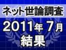 ネット世論調査「内閣支持率調査 2011/7/29」結果