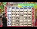 A brief summary of the Korean subliminal act of Fuji TV