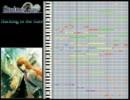 アニメ Steins;Gate OP 「Hacking to the