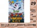 日本映画観客動員数ランキングTOP50