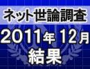 ネット世論調査「内閣支持率調査 2011/12/26」結果