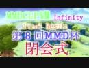 9杯運営決定賞:テーマ「嘘八百」- MikuMikuDanceCup Ⅷ 表彰閉会式【MMD杯】 ☆嘘八百