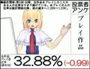 【第9回東方シリーズ人気投票】グラフ・ランキングの補足+オマケ