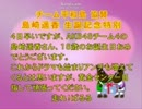 【AKB48×競馬】高知競馬 島崎遥香生誕記念特別【2012.3.26】