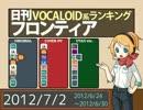 日刊VOCALOID系ランキング フロンティア 2