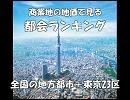 【商業地の地価で見る】都会ランキング100【東京vs地方都市】