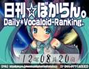 日刊VOCALOIDランキング 2012年8月20日 #1
