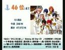 アニメ・ゲーム等 2012年10月8日付け週間シングルCDランキング 番外編