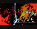 【パチスロ】残念台決定戦! 結果発表+α