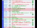 アンチネトウヨシリーズ第一回 天皇とは日本人にとって何か?長州偏1-4