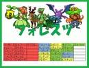 ペナント実況プレイ part19【超ノンケ冒険記☆めざせポケモンマスター2!】
