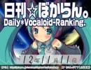 日刊VOCALOIDランキング 2012年11月11日 #