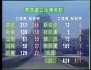 1986.6 CM・ニュースなど