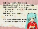 VOCALOIDオリジナル曲ランキング外伝Ⅱ