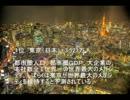 人口の多い都市圏ランキング