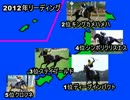 【競馬・種牡馬】種牡馬大戦