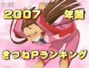 アイドルマスター 2007 年間きつねPランキ