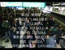世界上位の巨大駅と都市人口の比較してみた