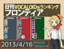 日刊VOCALOID系ランキング フロンティア 2013/4/16