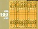 【中将棋】中二病な将棋をプレイしてみた1/4【解説付き】