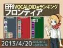 日刊VOCALOID系ランキング フロンティア 2013/4/20
