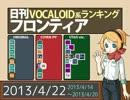 日刊VOCALOID系ランキング フロンティア 2013/4/22