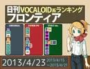 日刊VOCALOID系ランキング フロンティア 2013/4/23