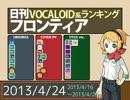 日刊VOCALOID系ランキング フロンティア 2013/4/24
