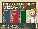 日刊VOCALOID系ランキング フロンティア 2013/4/26