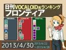 日刊VOCALOID系ランキング フロンティア 2013/4/30