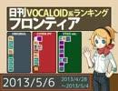 日刊VOCALOID系ランキング フロンティア 2013/5/6