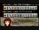 【第七次ウソm@s祭り】黒春香の麻雀ディフィカルト(特別版)・東一局